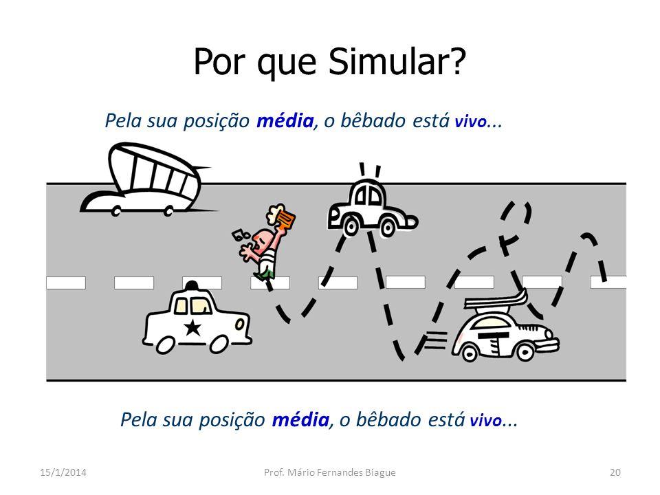 Quando Simular.15/1/2014Prof.