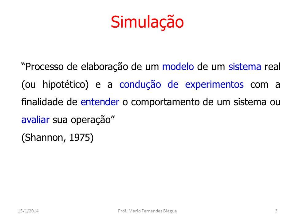 Simulação 15/1/2014Prof.Mário Fernandes Biague4 O princípio básico é simples.