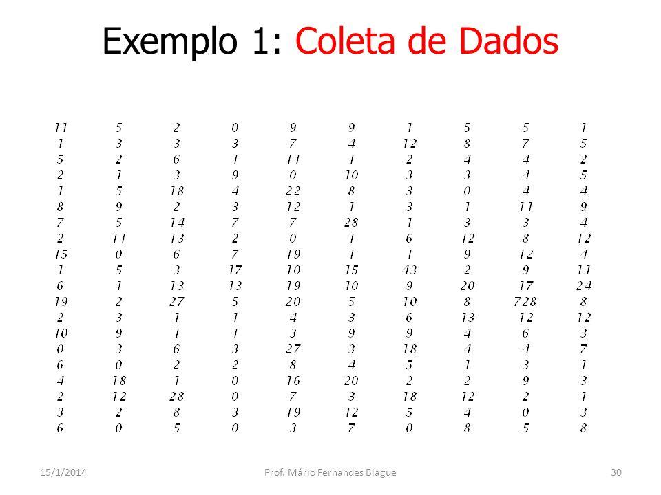 Exemplo 1: Medidas de Posição e Dispersão 15/1/2014Prof.
