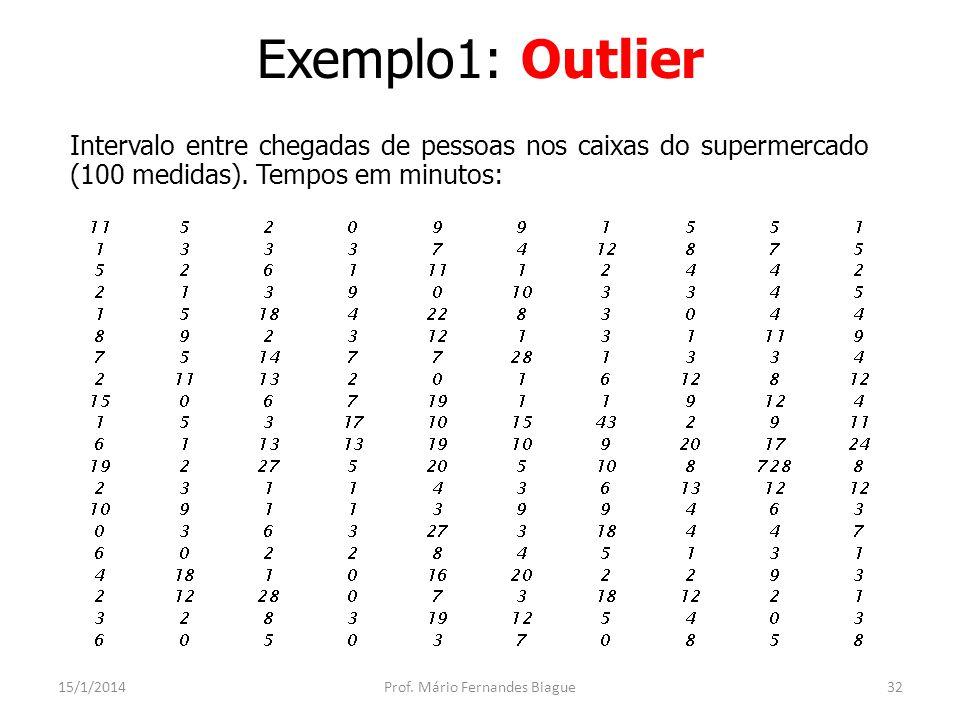 Outliers ou Valores Discrepantes 15/1/2014Prof.Mário Fernandes Biague33 Erro na coleta de dados.