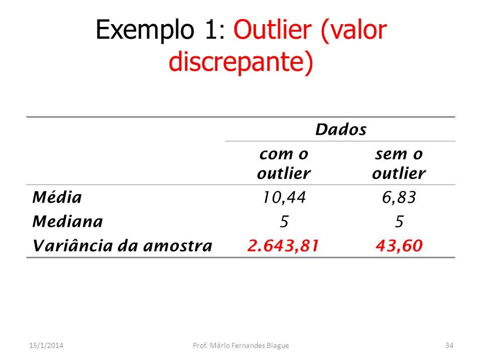 Identificação de Outliers: Box-plot 15/1/2014Prof.