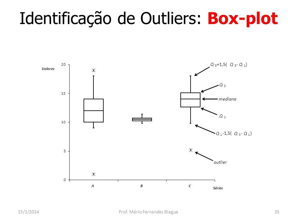Análise de Correlação 15/1/2014Prof.