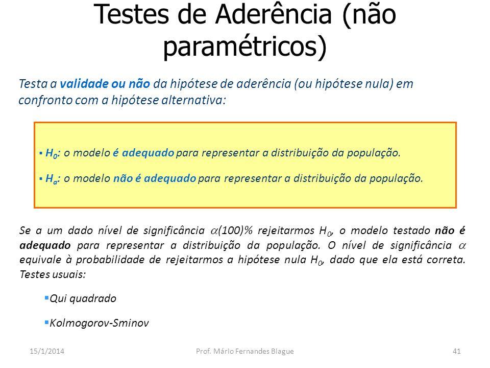 Teste do Qui-quadrado 15/1/2014Prof. Mário Fernandes Biague42