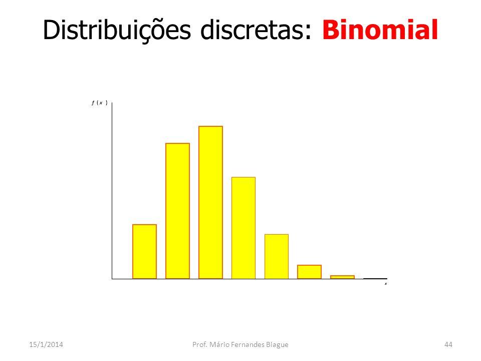 Distribuições discretas: Poisson 15/1/2014Prof. Mário Fernandes Biague45