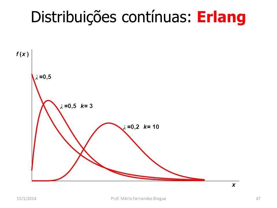 Distribuições contínuas: Exponencial 15/1/2014Prof. Mário Fernandes Biague48 x f ( x ) 1/ λ