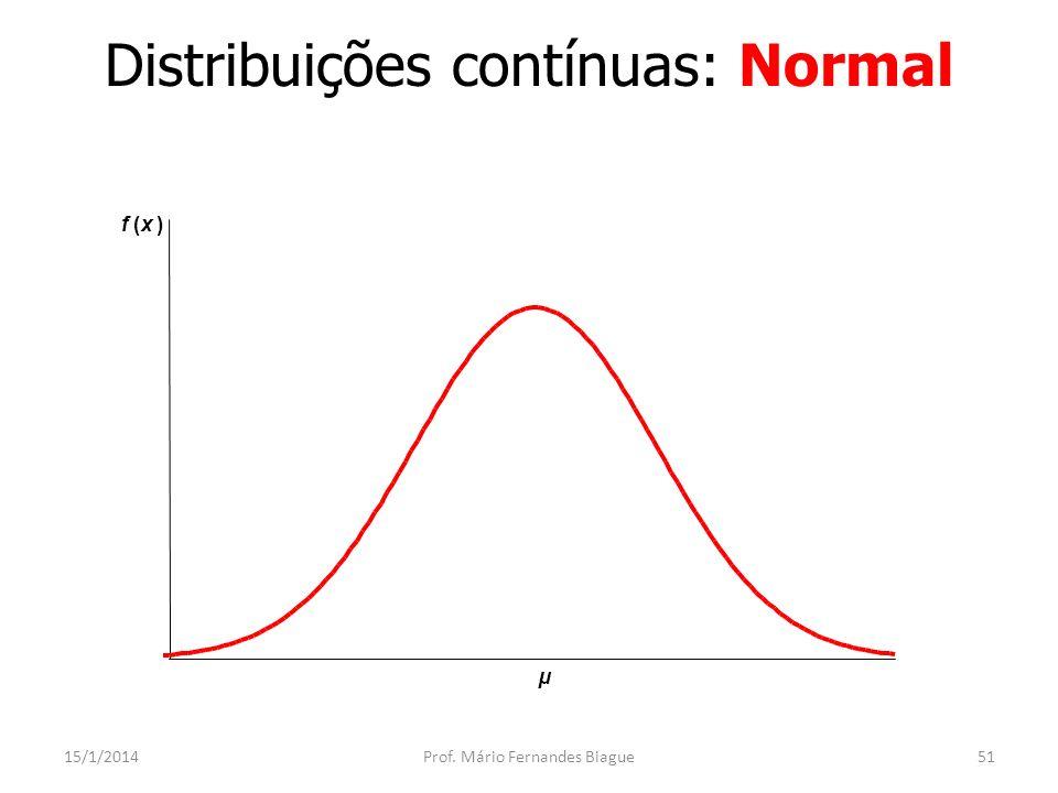 Distribuições contínuas: Uniforme 15/1/2014Prof. Mário Fernandes Biague52 b a 1 / ( b-a ) x f(x)