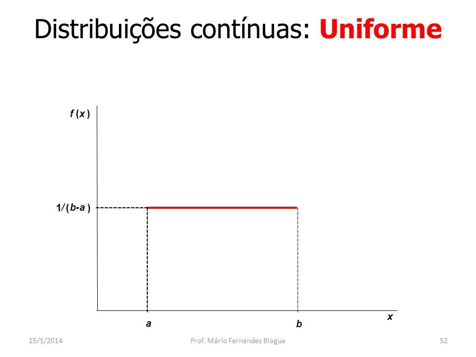 Distribuições contínuas: Triangular 15/1/2014Prof. Mário Fernandes Biague53 x f ( x ) abm