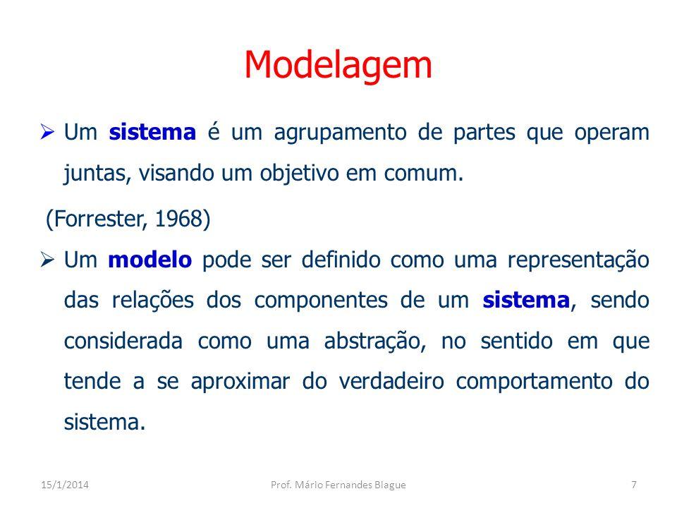 Processo de Modelagem 15/1/2014Prof. Mário Fernandes Biague8 Sistema Modelo = representação