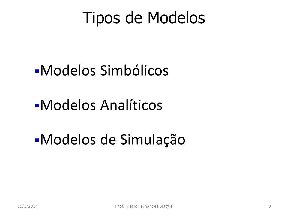 Modelo Simbólico 15/1/2014Prof.