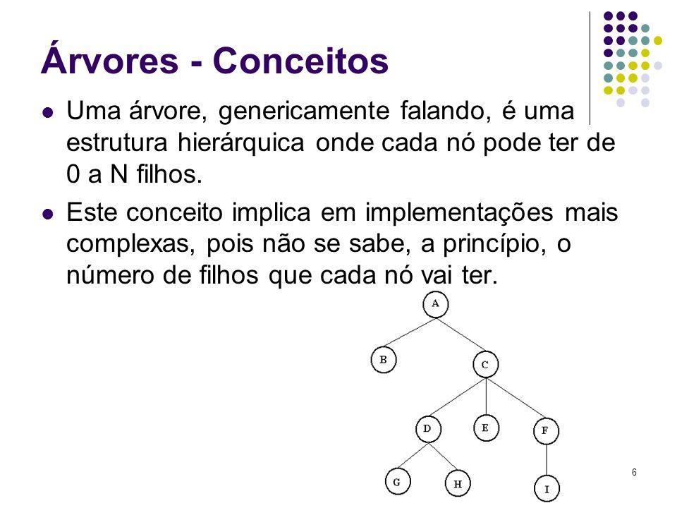 Árvores - Conceitos Uma árvore, genericamente falando, é uma estrutura hierárquica onde cada nó pode ter de 0 a N filhos. Este conceito implica em imp