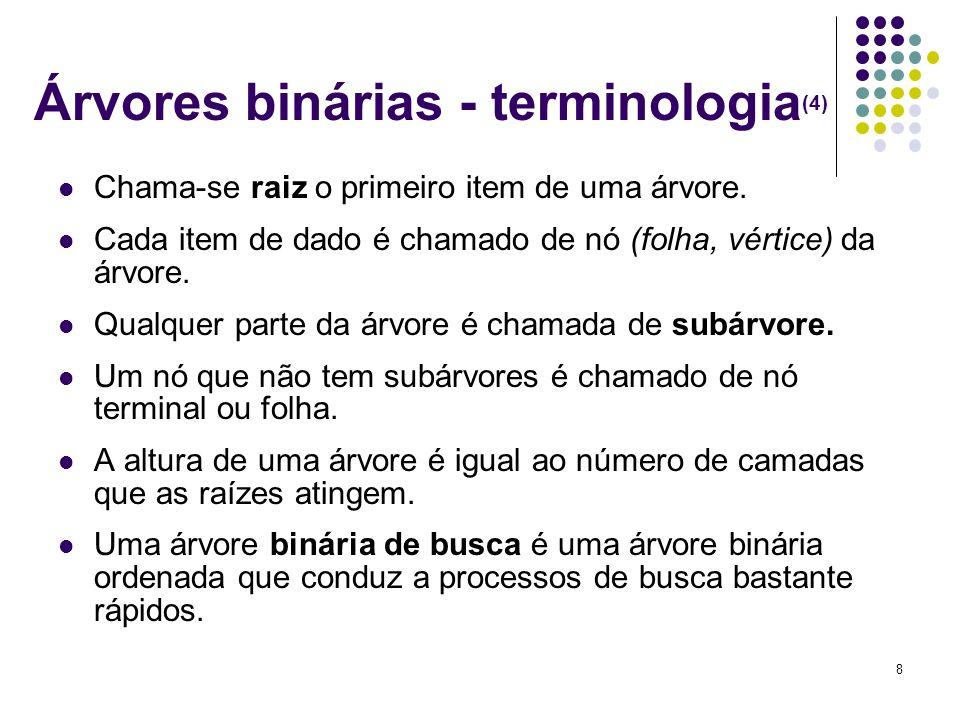 Árvores binárias - terminologia (4) Chama-se raiz o primeiro item de uma árvore. Cada item de dado é chamado de nó (folha, vértice) da árvore. Qualque