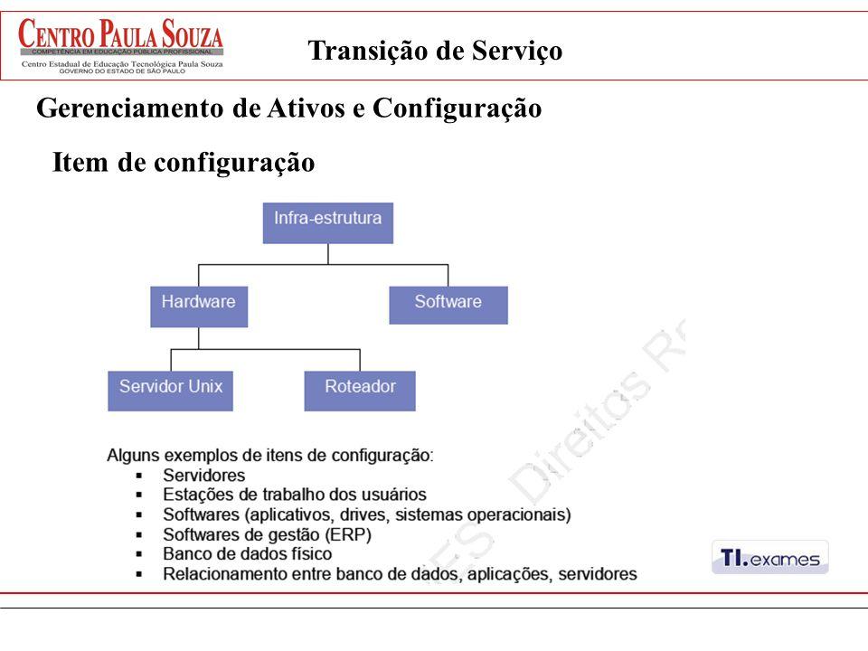 Gerenciamento de Ativos e Configuração Item de configuração Transição de Serviço