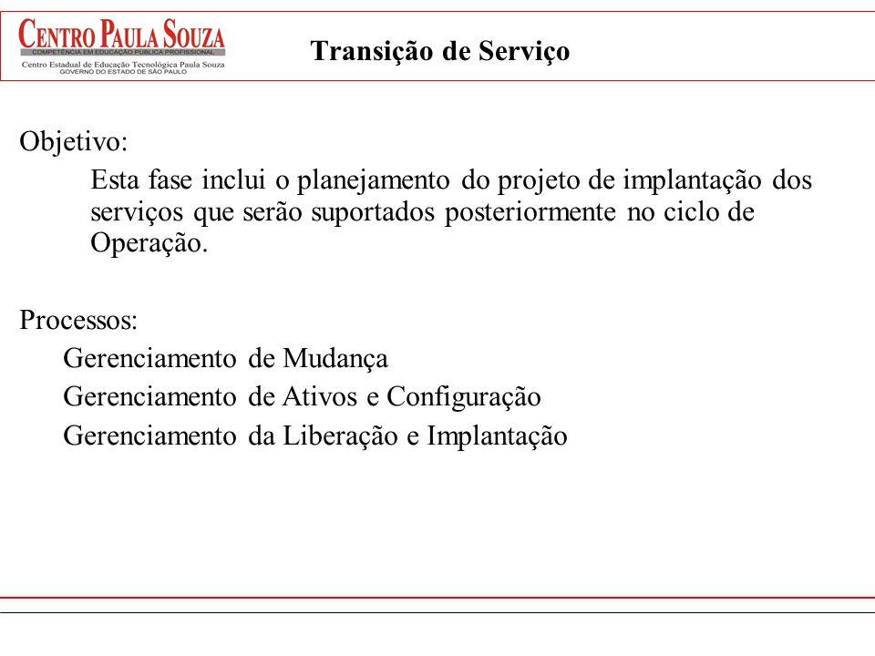 Processos: Gerenciamento de Mudança Gerenciamento de Ativos e Configuração Gerenciamento da Liberação e Implantação Transição de Serviço