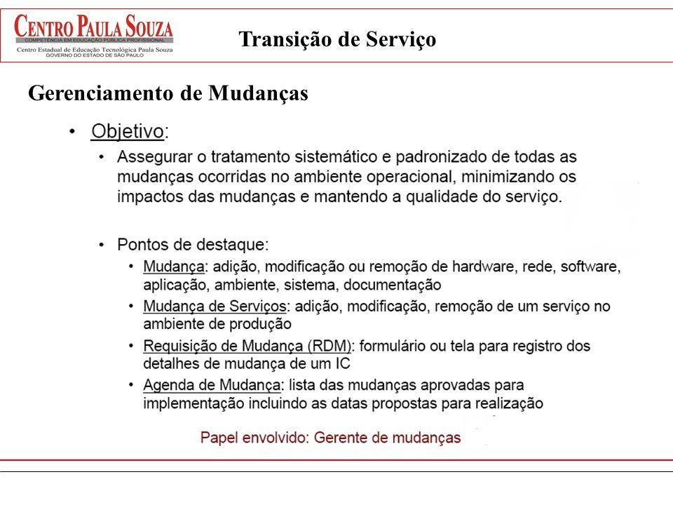 Gerenciamento da Liberação e Implantação Transição de Serviço