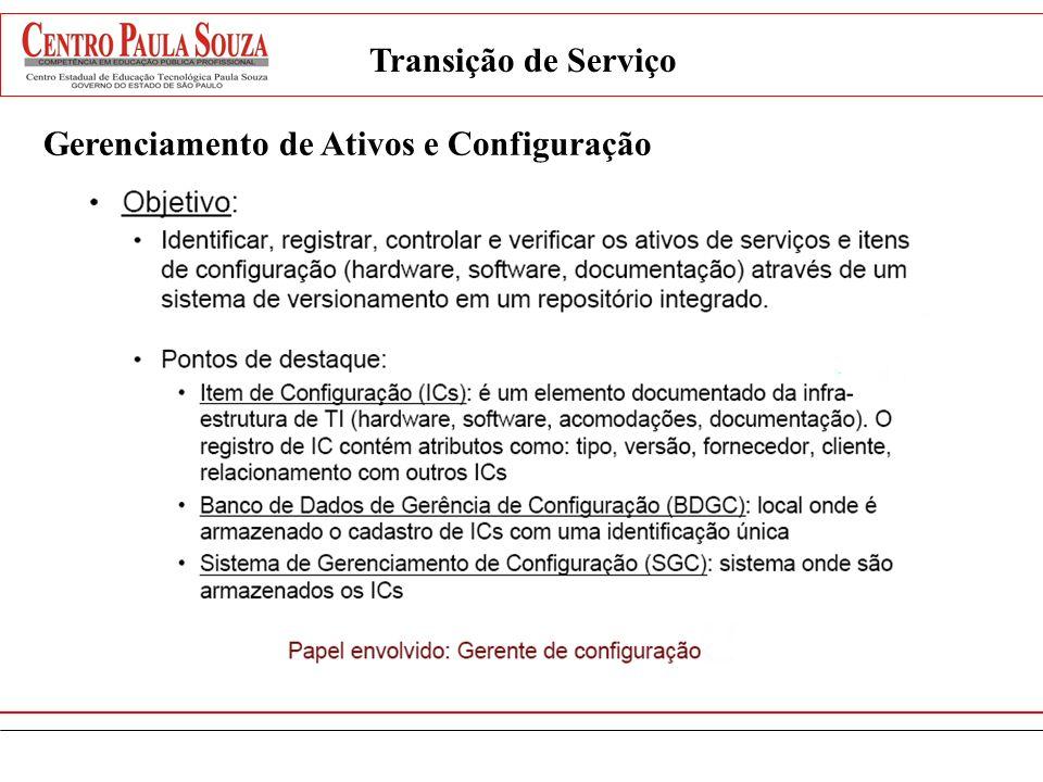 Gerenciamento de Ativos e Configuração Transição de Serviço