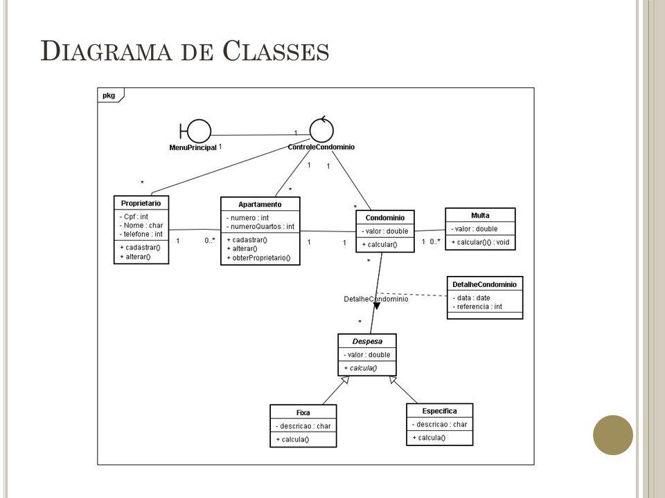 A PLICANDO H IBERNATE A partir desse Diagrama, obtivemos o seguinte Modelo de Entidade e Relacionamento: