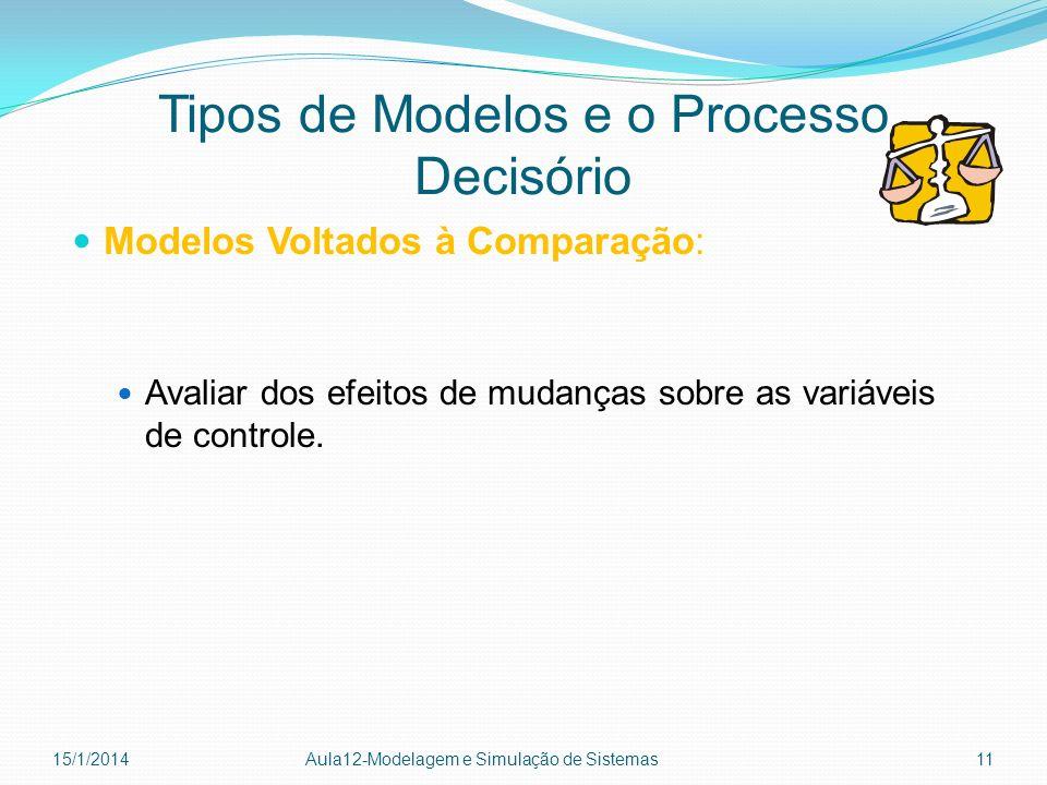 Tipos de Modelos e o Processo Decisório Modelos Voltados à Comparação: Avaliar dos efeitos de mudanças sobre as variáveis de controle. 15/1/2014 Aula1