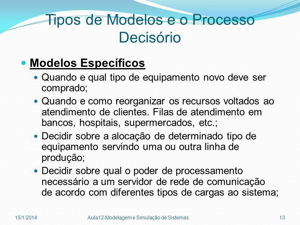 Tipos de Modelos e o Processo Decisório Modelos Específicos Quando e qual tipo de equipamento novo deve ser comprado; Quando e como reorganizar os rec