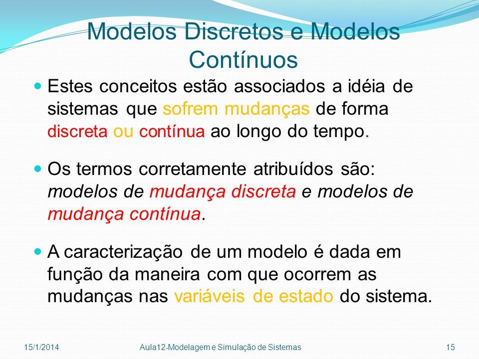 Modelos Discretos e Modelos Contínuos Estes conceitos estão associados a idéia de sistemas que sofrem mudanças de forma discreta ou contínua ao longo