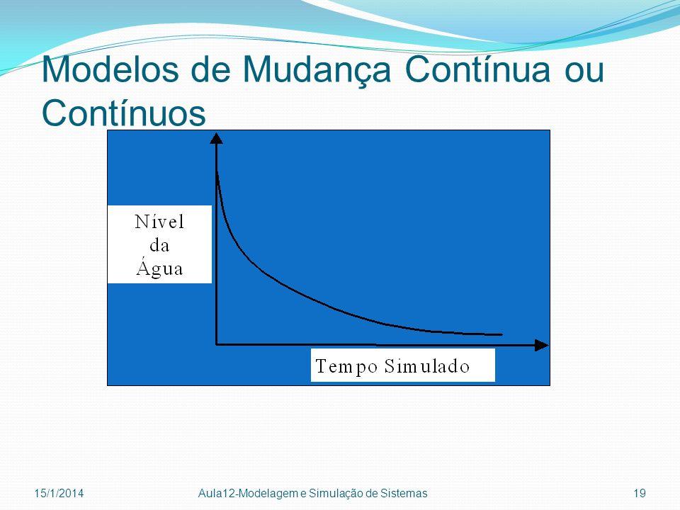 Modelos de Mudança Contínua ou Contínuos 15/1/2014 Aula12-Modelagem e Simulação de Sistemas 19