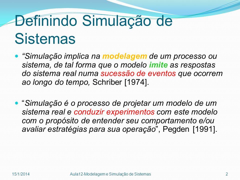 Definindo Simulação de Sistemas Simulação implica na modelagem de um processo ou sistema, de tal forma que o modelo imite as respostas do sistema real