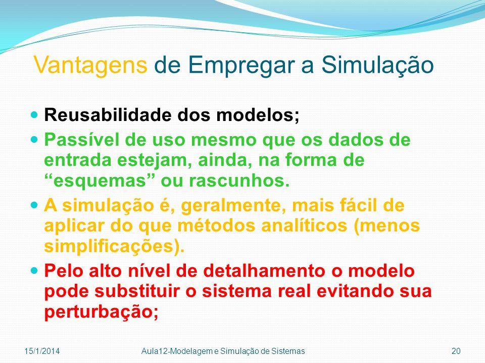 Vantagens de Empregar a Simulação Reusabilidade dos modelos; Passível de uso mesmo que os dados de entrada estejam, ainda, na forma de esquemas ou ras