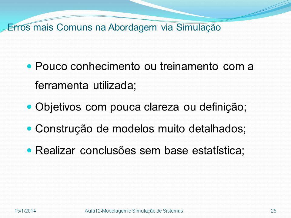 Erros mais Comuns na Abordagem via Simulação Pouco conhecimento ou treinamento com a ferramenta utilizada; Objetivos com pouca clareza ou definição; C