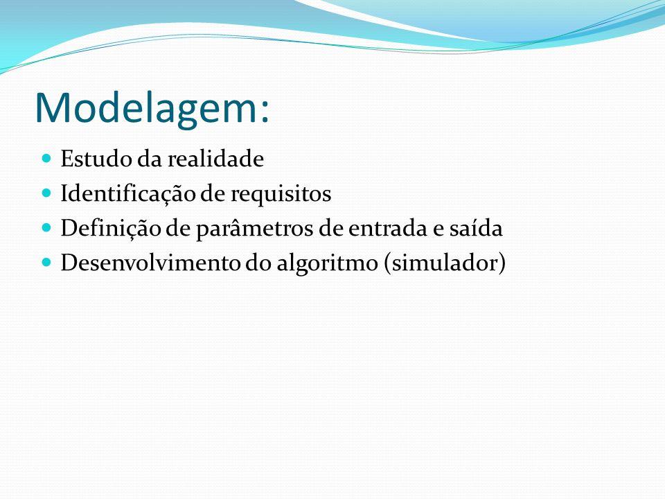 Modelagem: Estudo da realidade Identificação de requisitos Definição de parâmetros de entrada e saída Desenvolvimento do algoritmo (simulador)