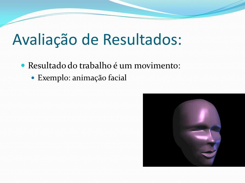 Avaliação de Resultados: Resultado do trabalho é um movimento: Exemplo: animação facial