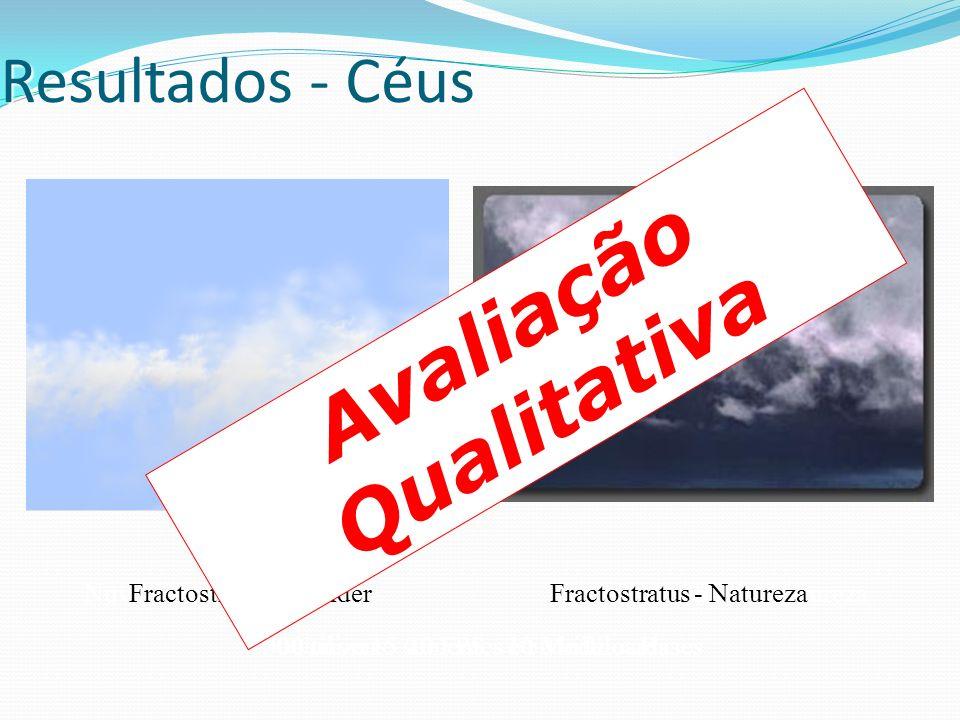 Resultados - Céus Cirrus – Render Cirrus - Natureza Utiliza 15 sementes e 50 billboards Nimbus – Render Nimbus - Natureza 200 nuvens - 20 FPS - 10 Mod