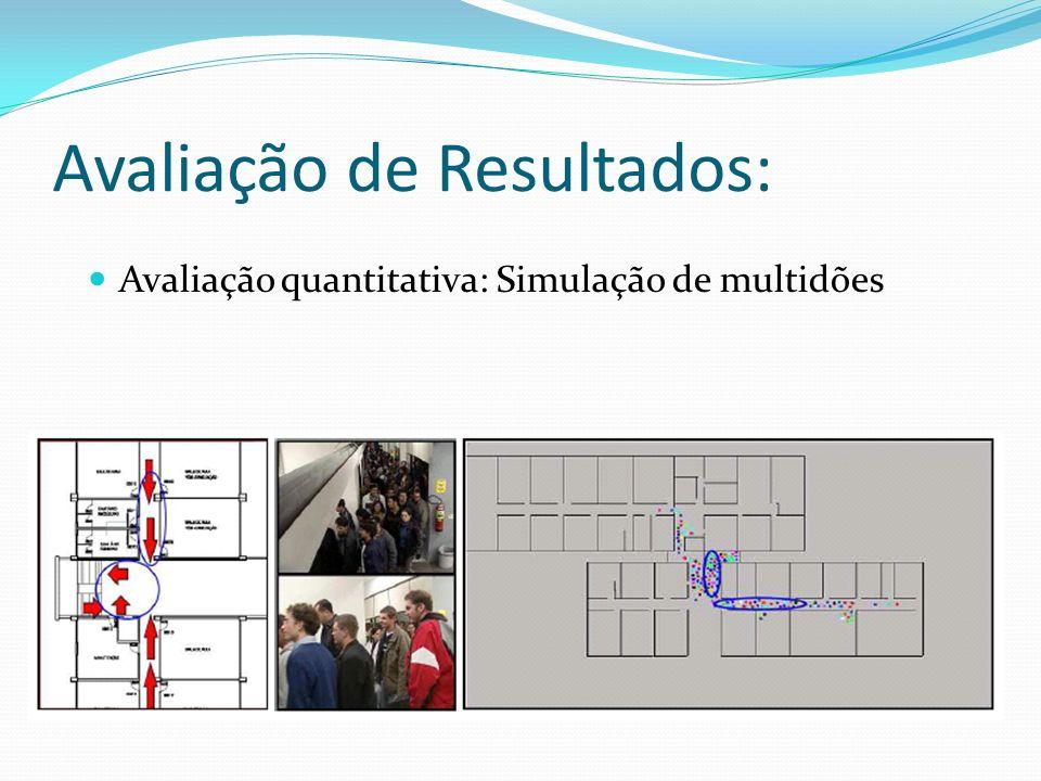 Avaliação de Resultados: Avaliação quantitativa: Simulação de multidões