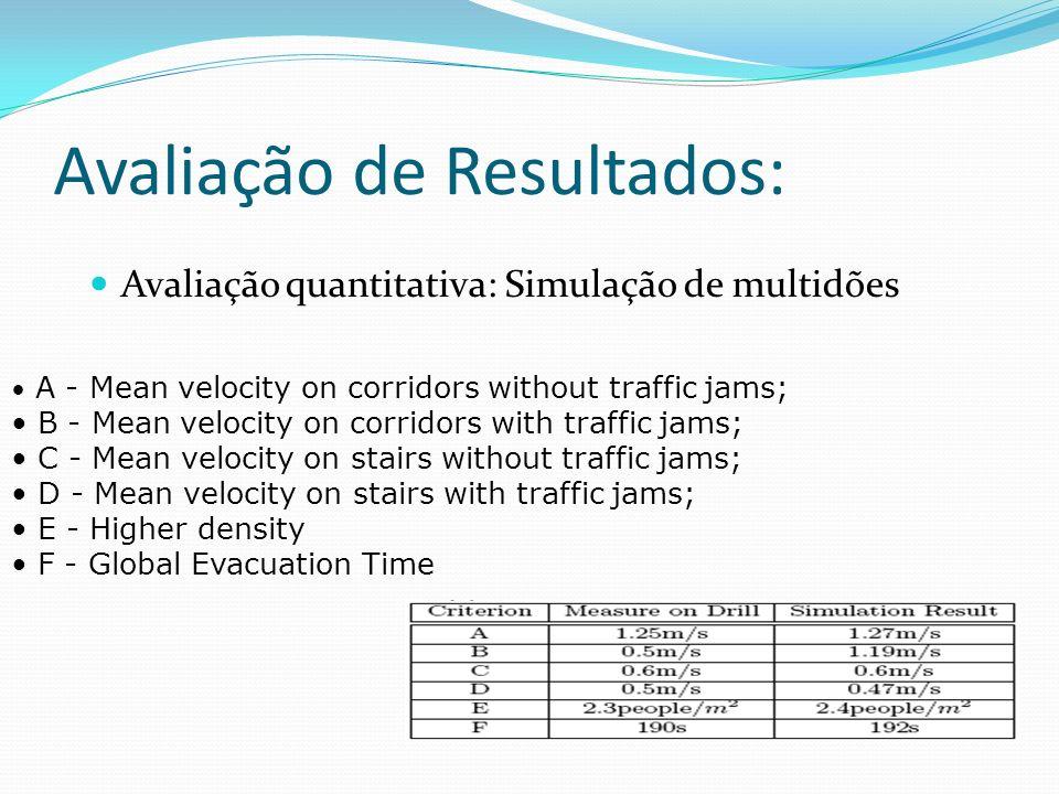 Avaliação de Resultados: Avaliação quantitativa: Simulação de multidões A - Mean velocity on corridors without traffic jams; B - Mean velocity on corr