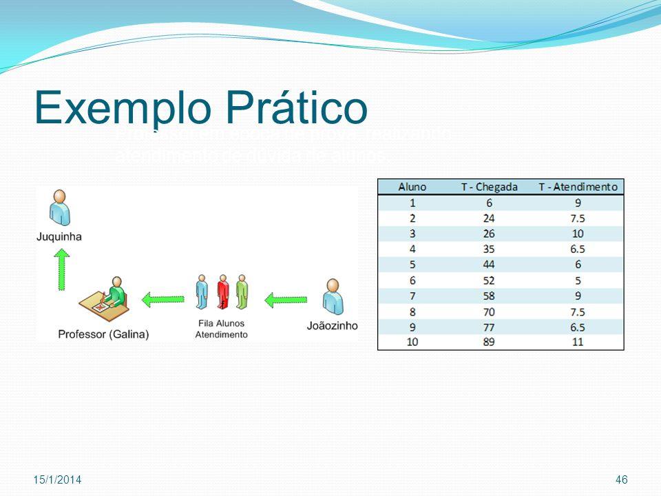 Exemplo Prático 15/1/201446 Professor em época de prova, realizando atendimento de dúvida de alunos.