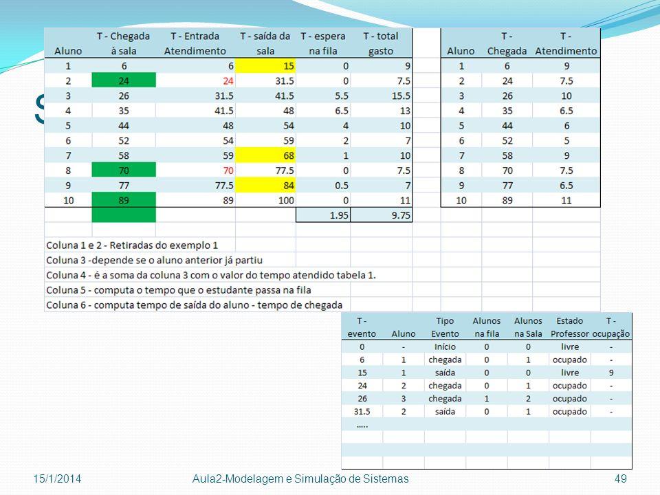 Simulação Atendimento Aluno 15/1/2014 Aula2-Modelagem e Simulação de Sistemas 49