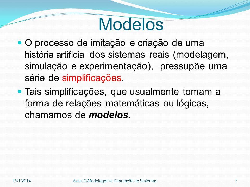 Modelos O processo de imitação e criação de uma história artificial dos sistemas reais (modelagem, simulação e experimentação), pressupõe uma série de