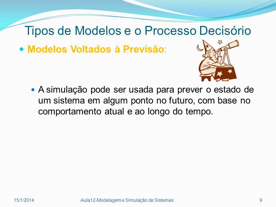 Tipos de Modelos e o Processo Decisório Modelos Voltados à Previsão: A simulação pode ser usada para prever o estado de um sistema em algum ponto no f