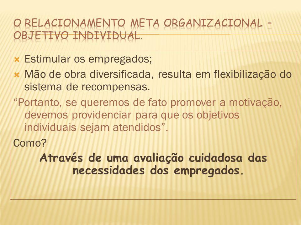 Estimular os empregados; Mão de obra diversificada, resulta em flexibilização do sistema de recompensas.
