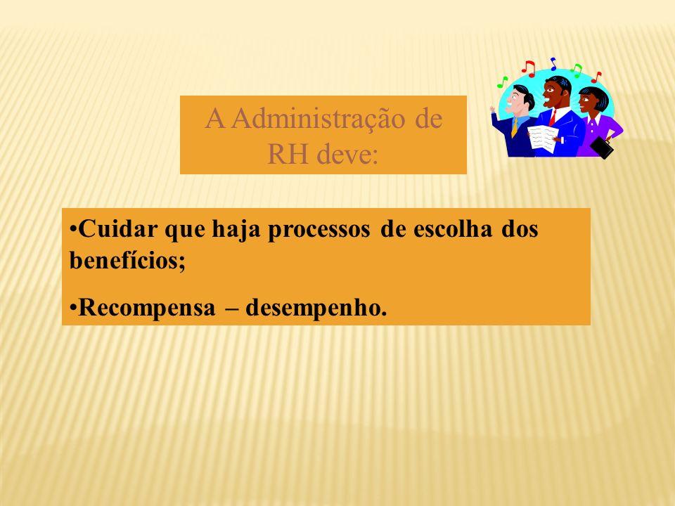 A Administração de RH deve: Cuidar que haja processos de escolha dos benefícios; Recompensa – desempenho.