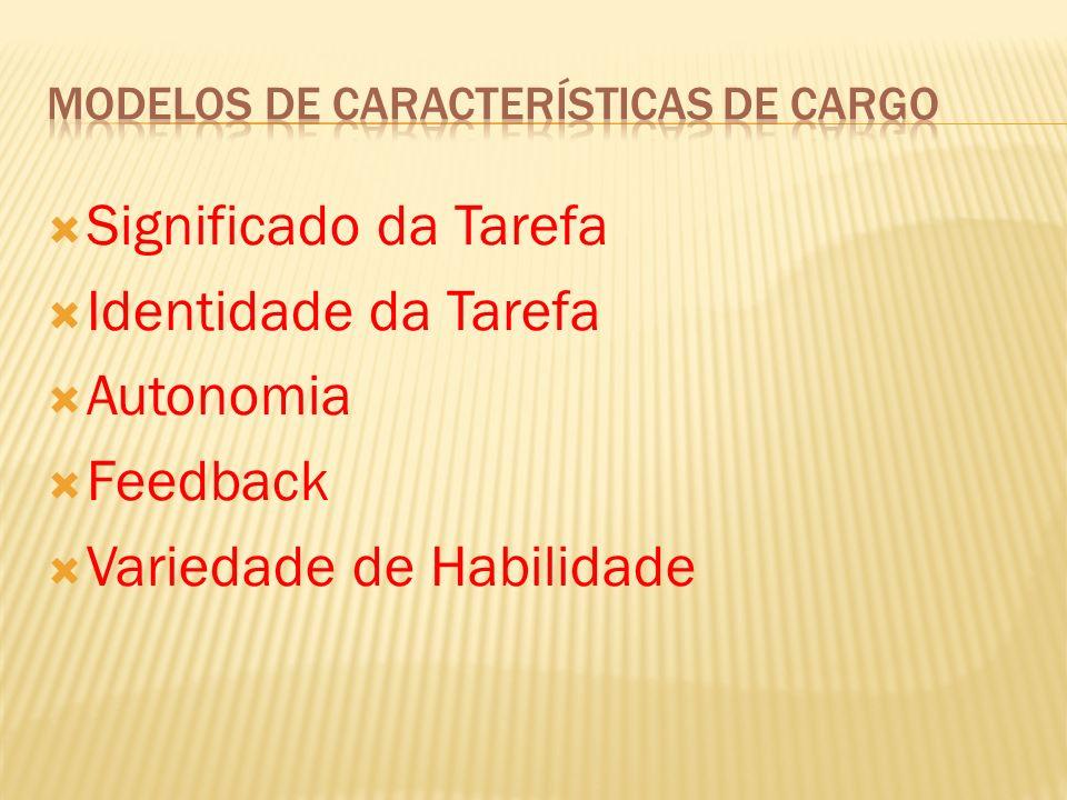 Significado da Tarefa Identidade da Tarefa Autonomia Feedback Variedade de Habilidade