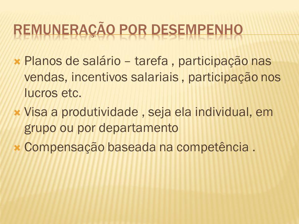Planos de salário – tarefa, participação nas vendas, incentivos salariais, participação nos lucros etc.