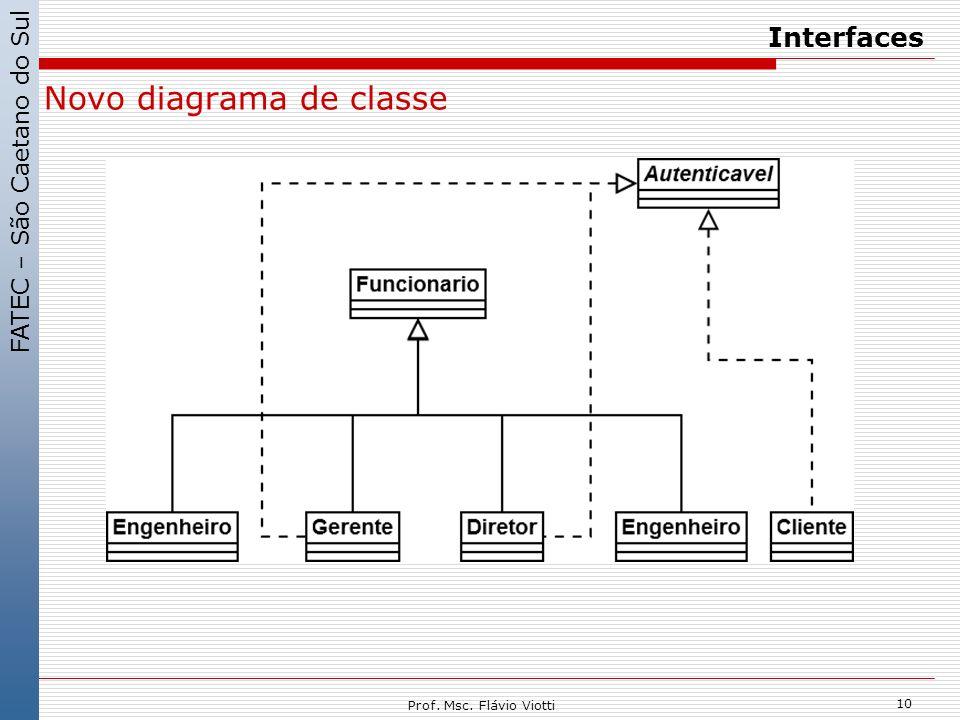FATEC – São Caetano do Sul 10 Prof. Msc. Flávio Viotti Interfaces Novo diagrama de classe