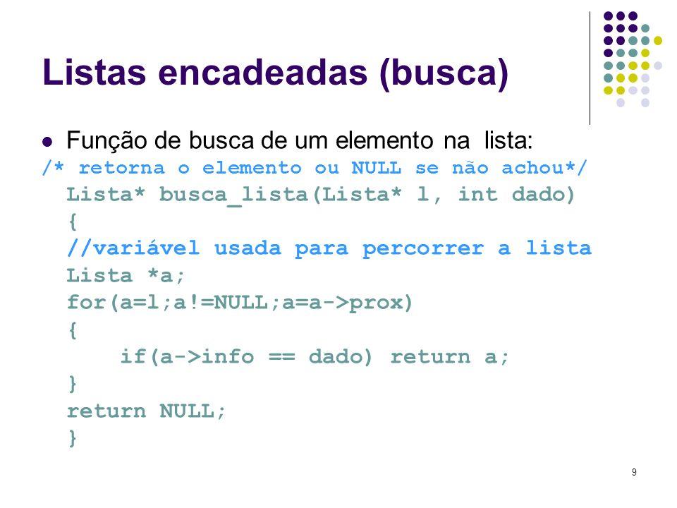 Listas encadeadas (busca) Função de busca de um elemento na lista: /* retorna o elemento ou NULL se não achou*/ Lista* busca_lista(Lista* l, int dado)