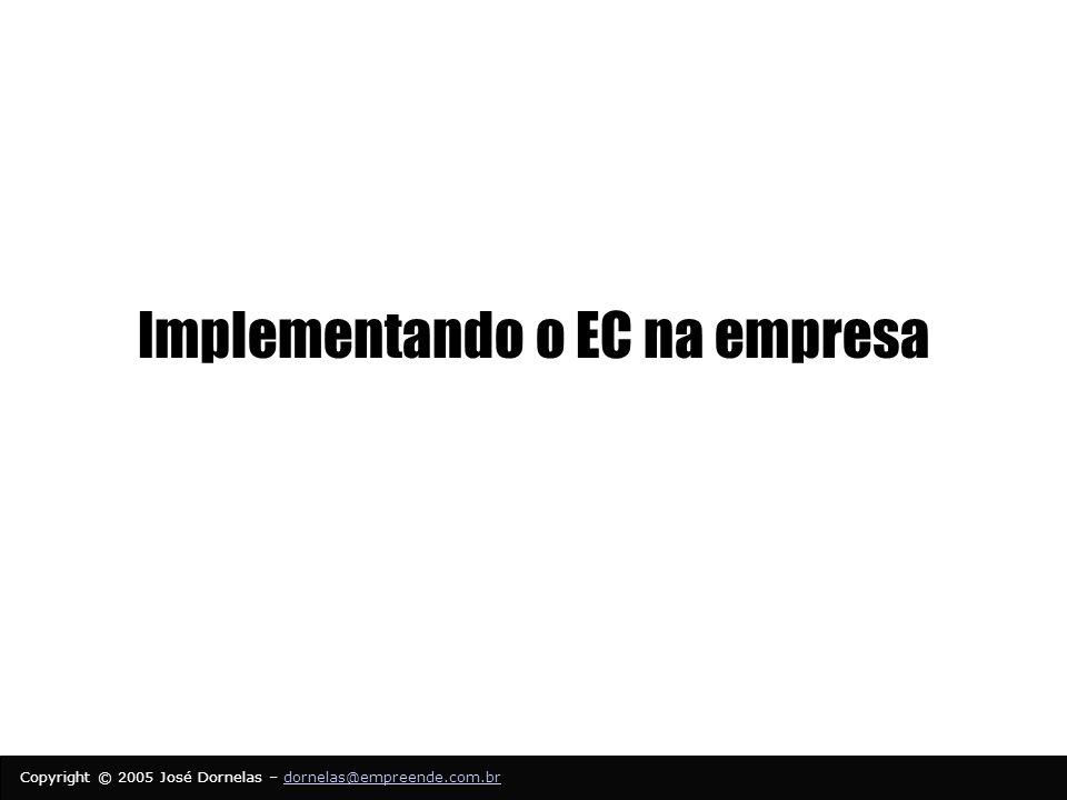 Copyright © 2005 José Dornelas – dornelas@empreende.com.brdornelas@empreende.com.br Implementando o EC na empresa