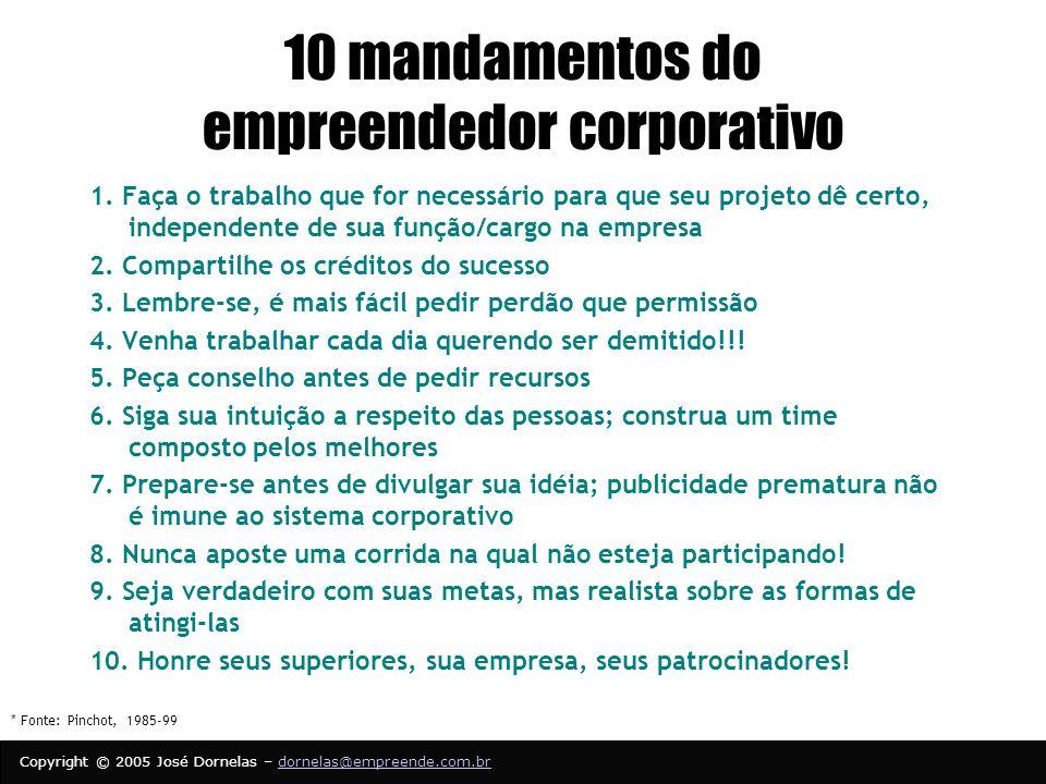 Copyright © 2005 José Dornelas – dornelas@empreende.com.brdornelas@empreende.com.br 10 mandamentos do empreendedor corporativo 1.
