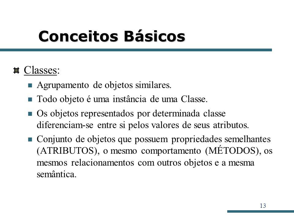 13 Conceitos Básicos Classes: Agrupamento de objetos similares. Todo objeto é uma instância de uma Classe. Os objetos representados por determinada cl