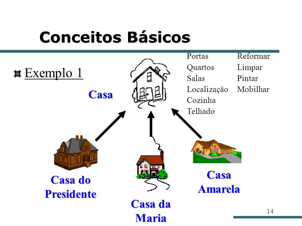 14 Conceitos Básicos Exemplo 1 Casa Casa do Presidente Casa da Maria Casa Amarela Portas Quartos Salas Localização Cozinha Telhado Reformar Limpar Pin