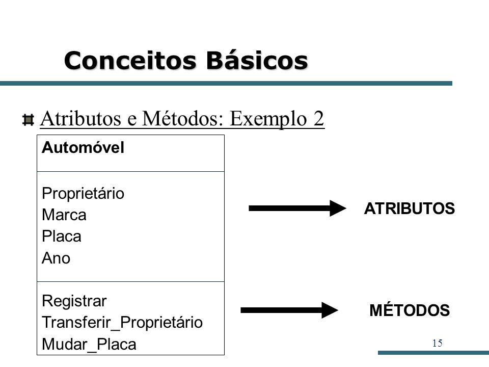 15 Conceitos Básicos Atributos e Métodos: Exemplo 2 Automóvel Proprietário Marca Placa Ano Registrar Transferir_Proprietário Mudar_Placa ATRIBUTOS MÉT