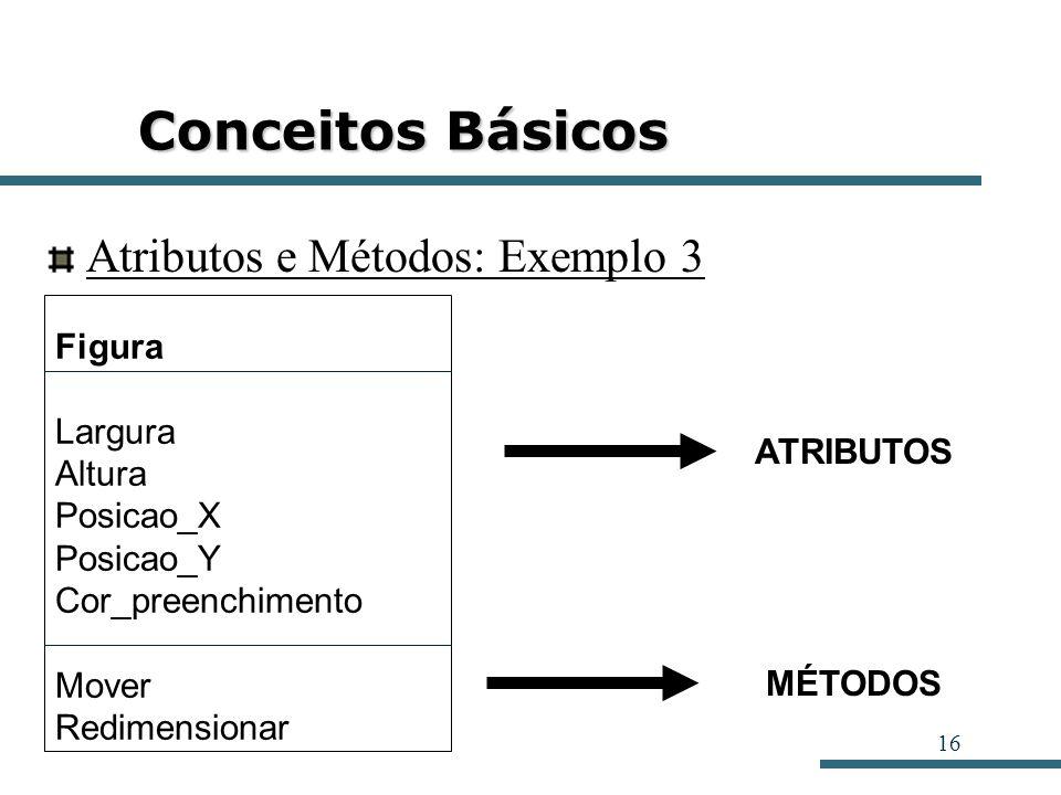 16 Conceitos Básicos Atributos e Métodos: Exemplo 3 Figura Largura Altura Posicao_X Posicao_Y Cor_preenchimento Mover Redimensionar ATRIBUTOS MÉTODOS
