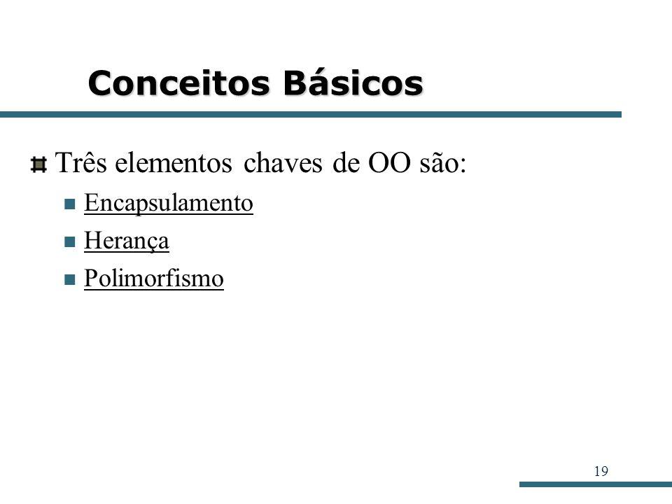 19 Conceitos Básicos Três elementos chaves de OO são: Encapsulamento Herança Polimorfismo