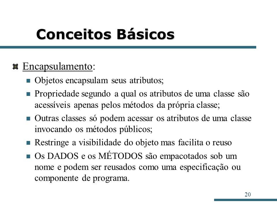 20 Conceitos Básicos Encapsulamento: Objetos encapsulam seus atributos; Propriedade segundo a qual os atributos de uma classe são acessíveis apenas pe